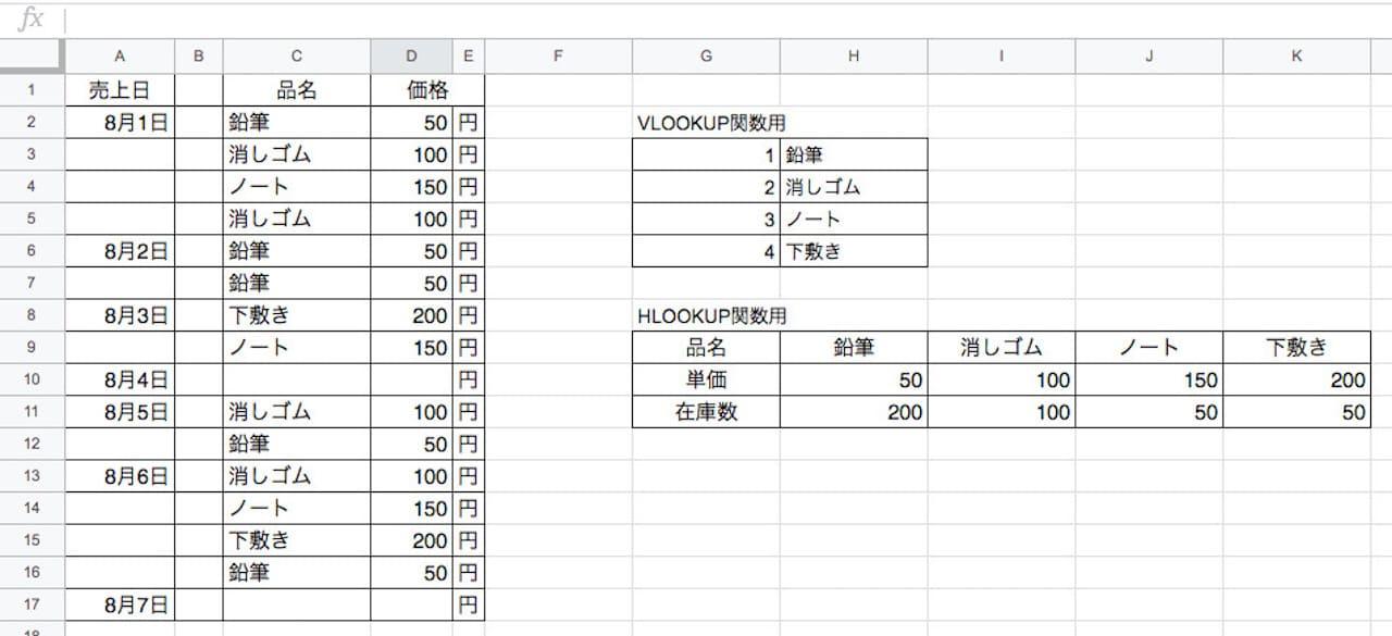 VLOOKUP関数とHLOOKUP関数用のコード表