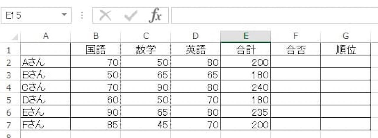 3教科の成績表