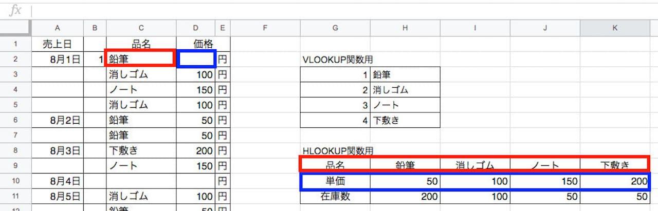 VLOOKUP関数とHLOOKUP関数を組み合わせた使い方②
