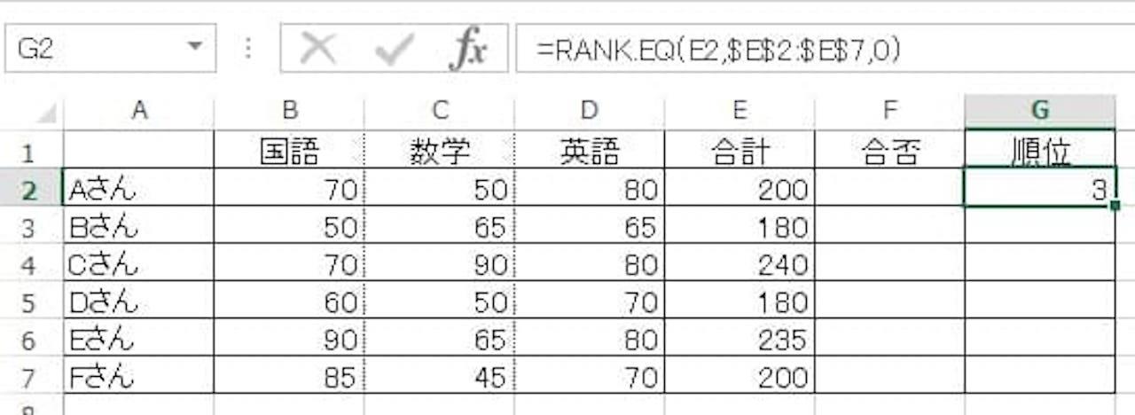 【具体例】RANK.EQ関数の使い方②