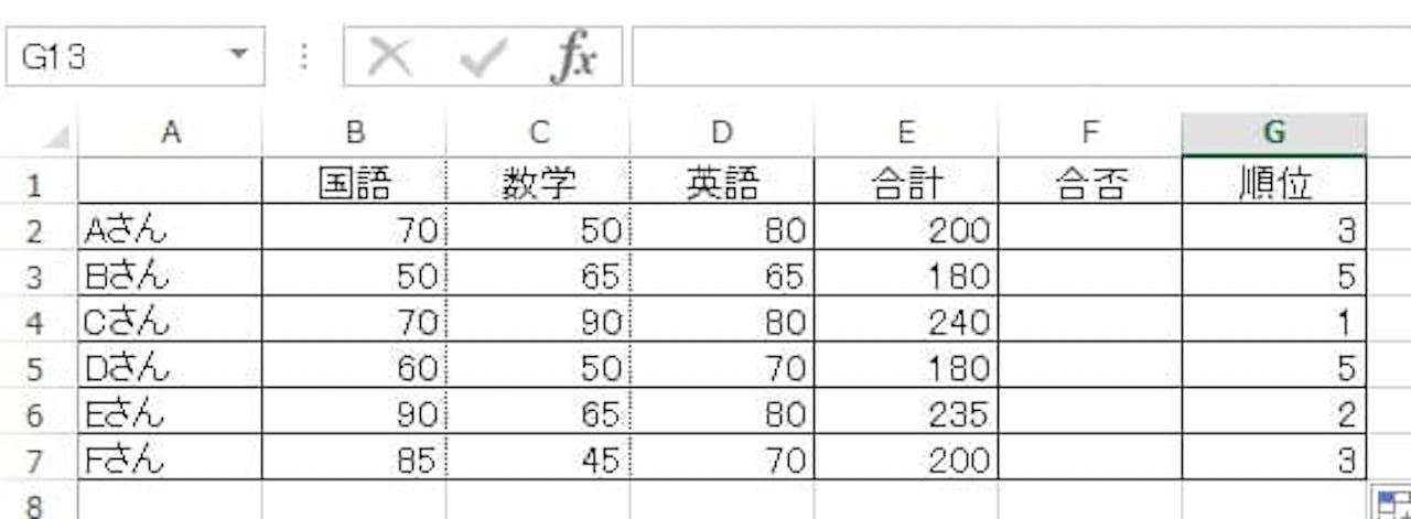 【具体例】RANK.EQ関数の使い方③