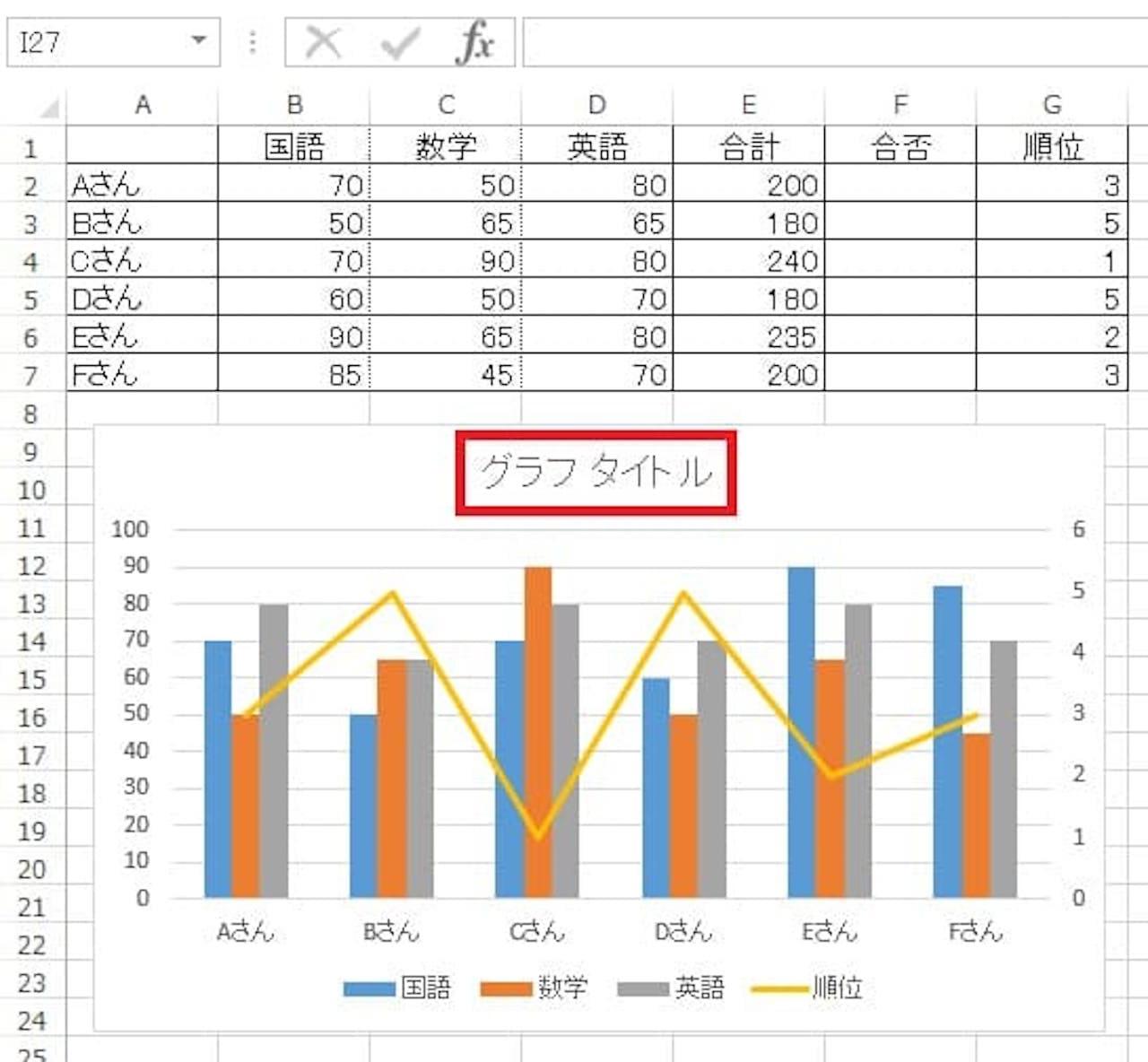 棒グラフと折れ線グラフを重ねる複合グラフの作り方と第2軸の設定方法⑬