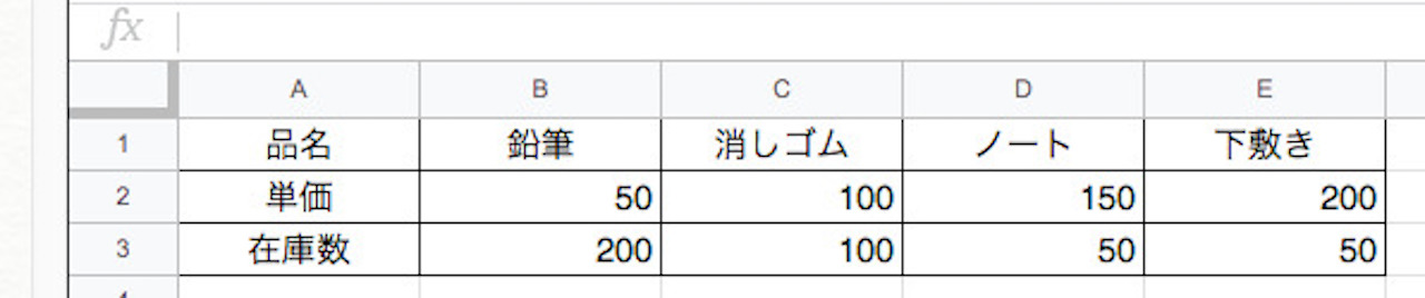 文房具の単価と在庫数の管理表