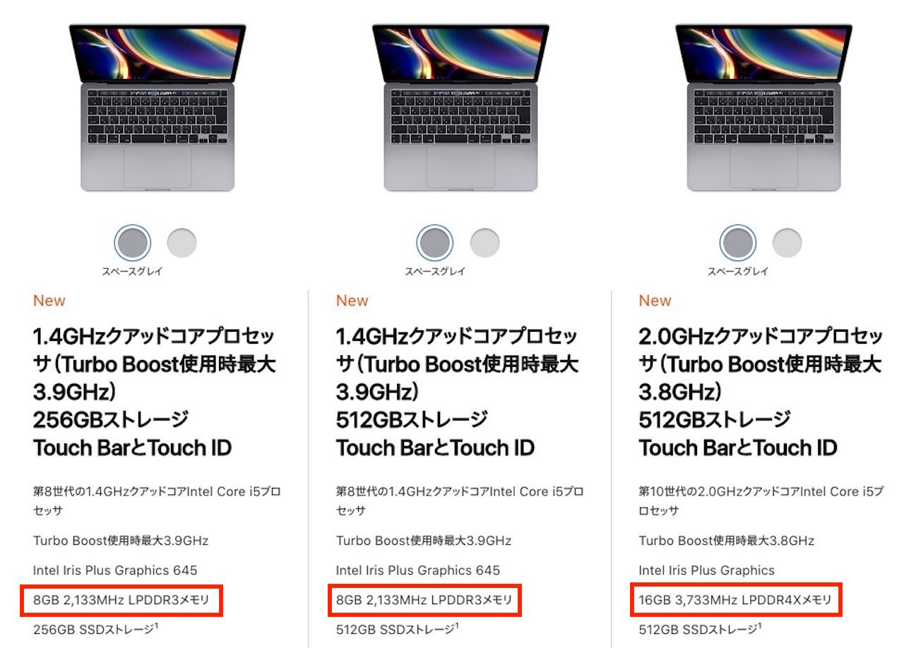 MacBookProの仕様表