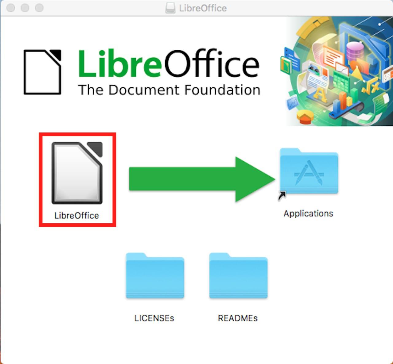 MacでLibreOfficeをインストールする方法⑥