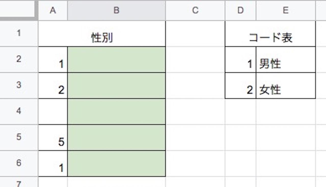 ISERROR関数とVLOOKUP関数を組み合わせた使い方①