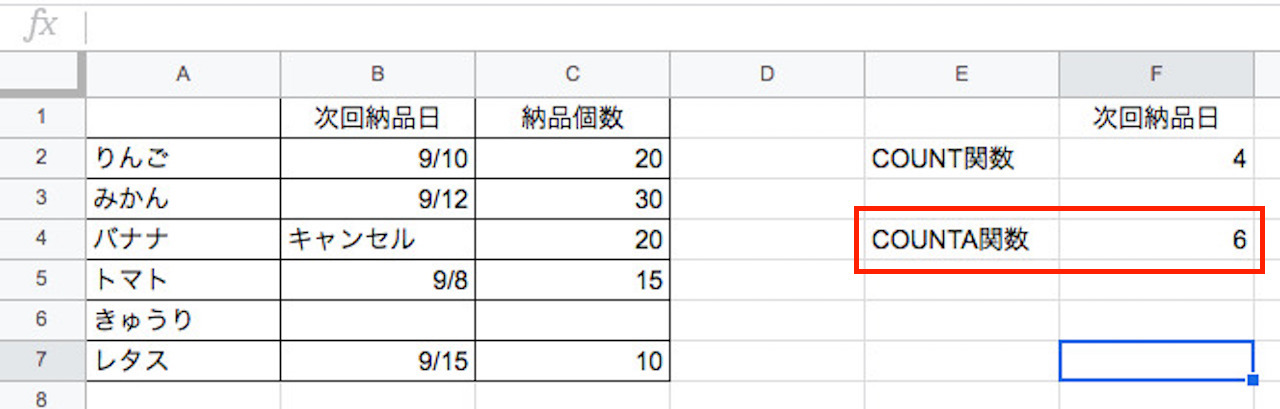 COUNT関数とCOUNTA関数の答えが合わないときの例①