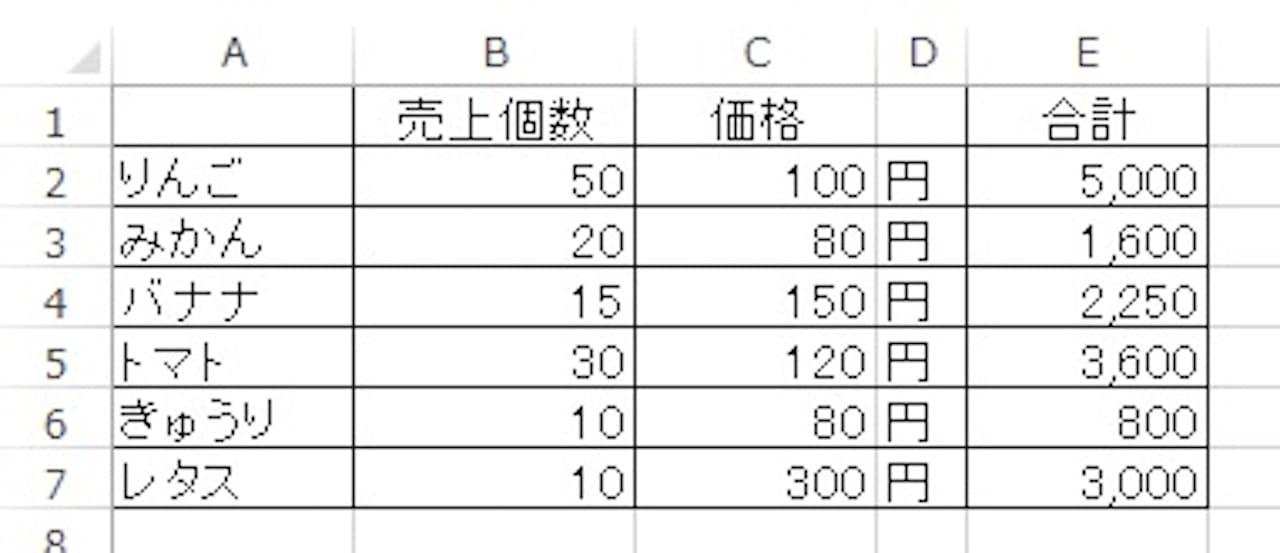 Excelで棒グラフを作る方法①