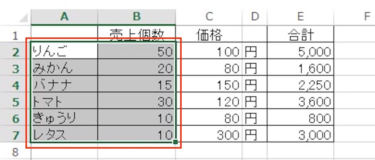 くだものの個数と価格の表