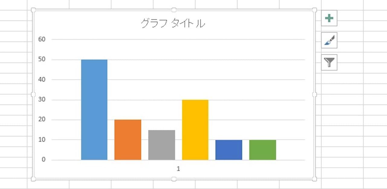 Excelで棒グラフを作る方法⑩