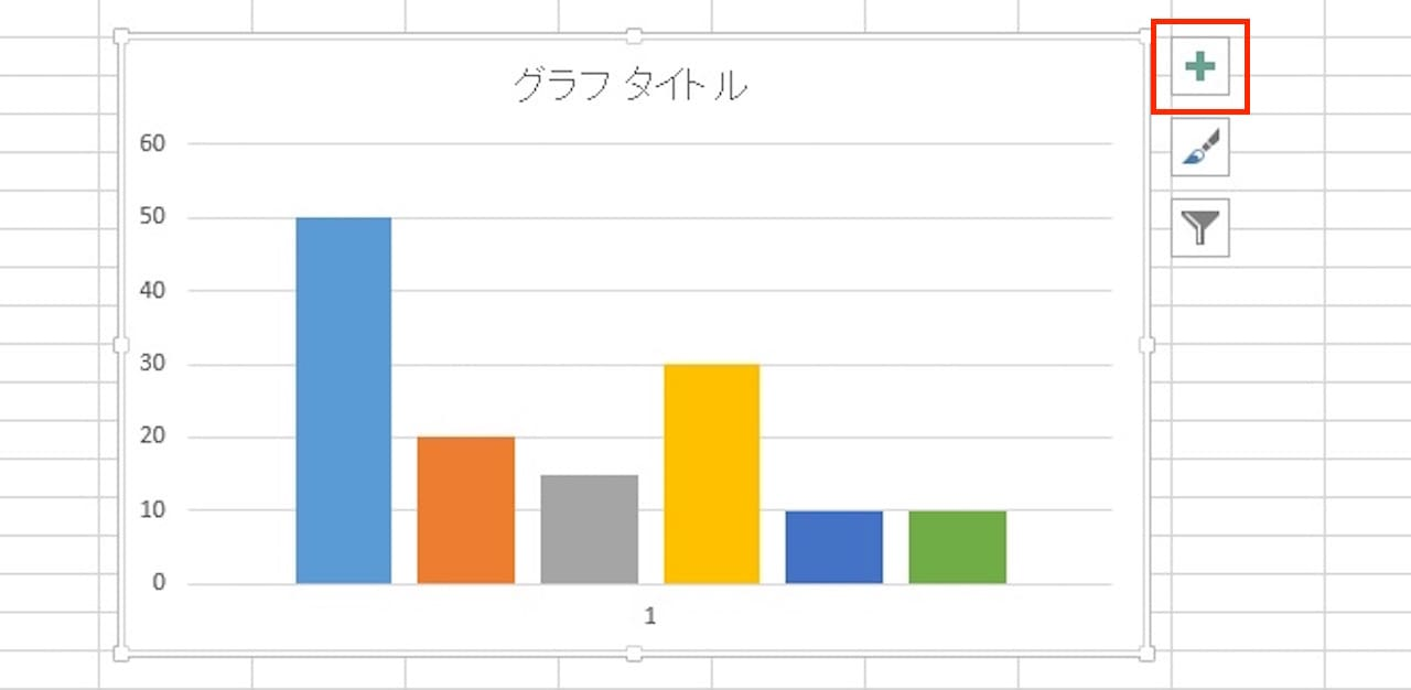 Excelのグラフのグラフ要素を設定する方法①