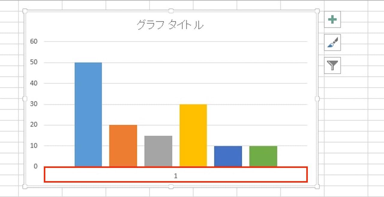 Excelのグラフから必要ない軸を削除する方法①