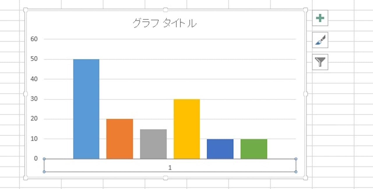 Excelのグラフから必要ない軸を削除する方法②