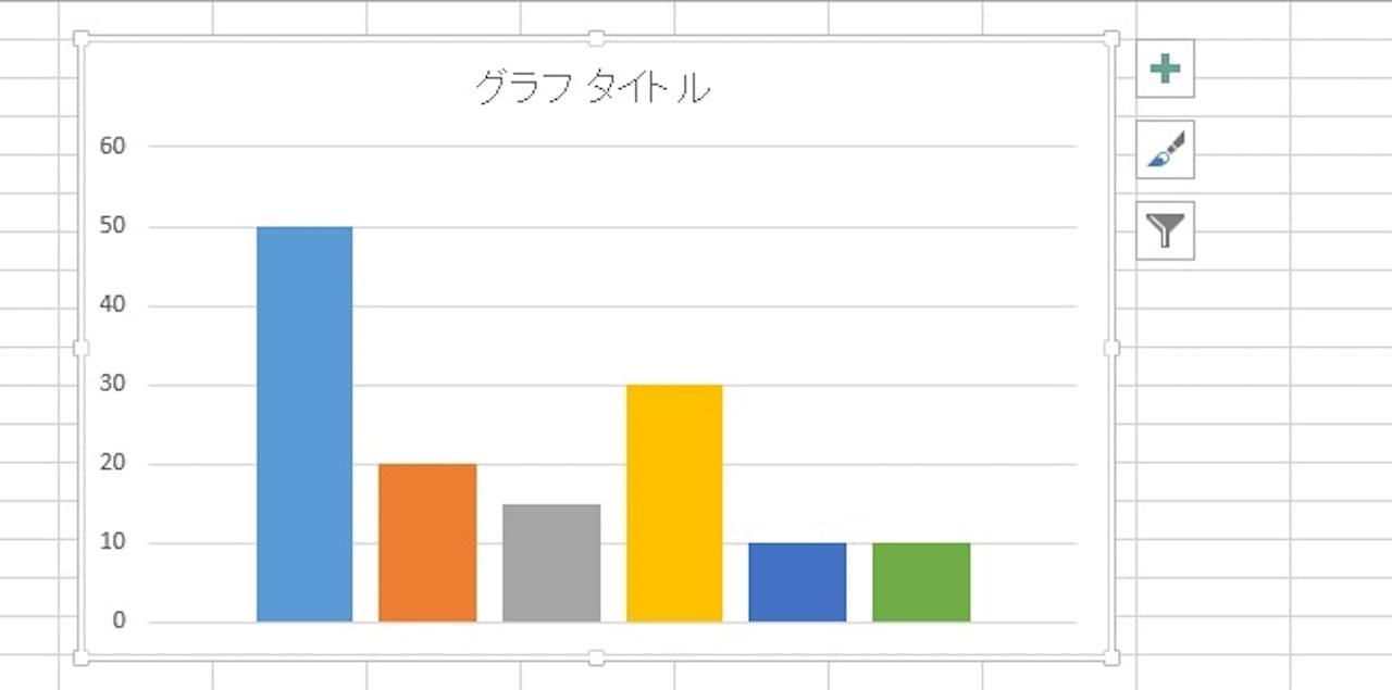 Excelのグラフから必要ない軸を削除する方法③