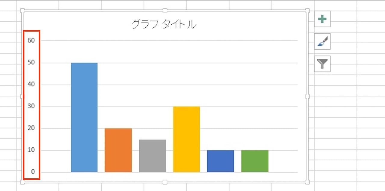 Excelのグラフの目盛間隔の変更方法①