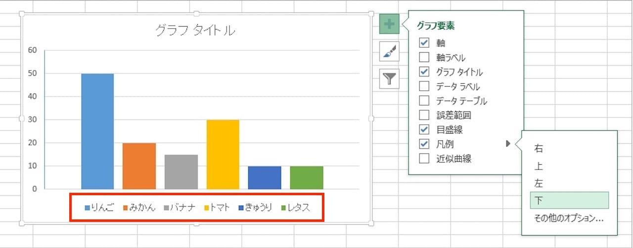 Excelのグラフに凡例を表示する方法④
