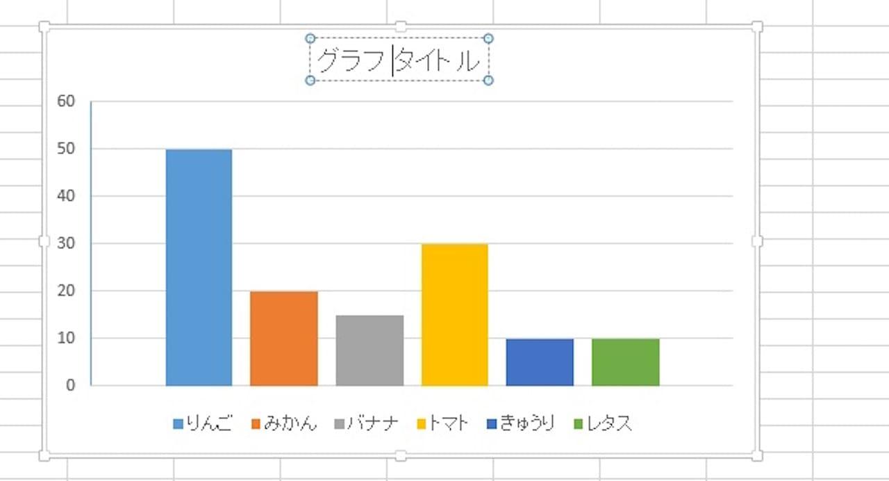 Excelのグラフタイトルを変更する方法③