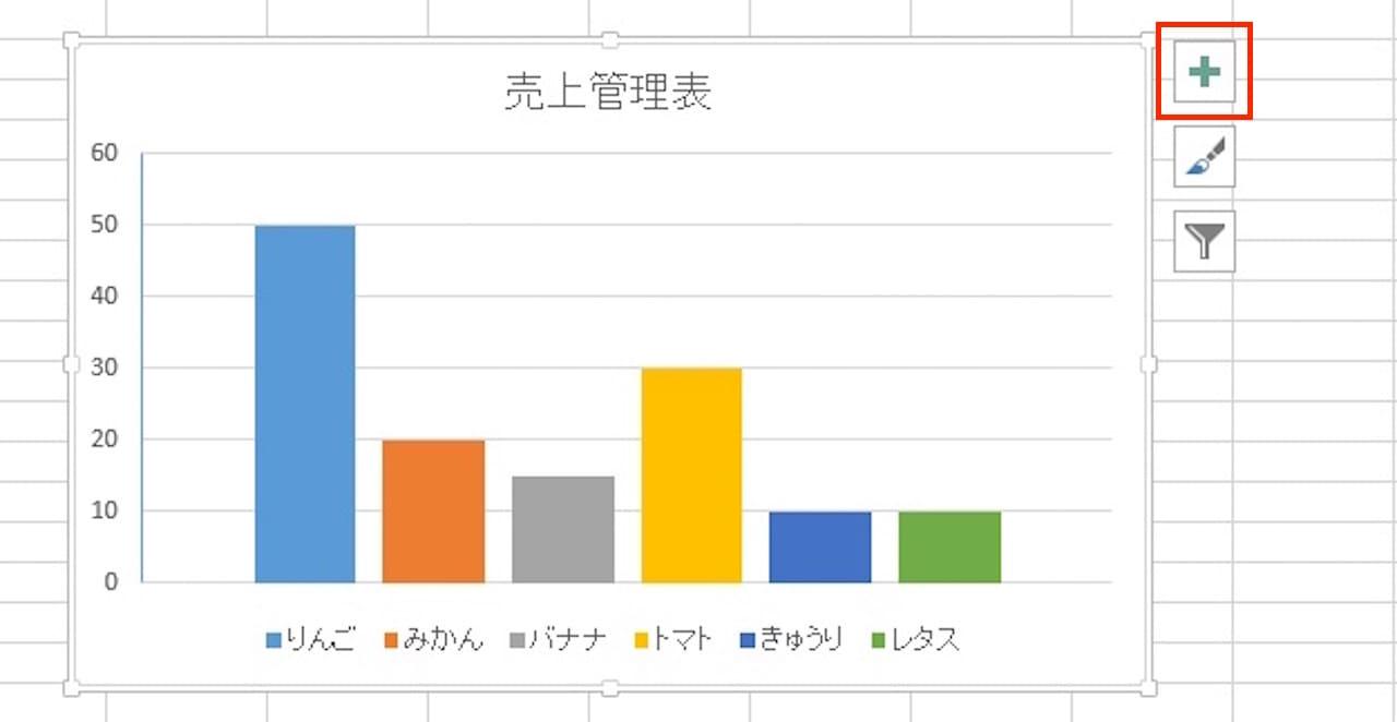 Excelのグラフにデータラベルを表示する方法①