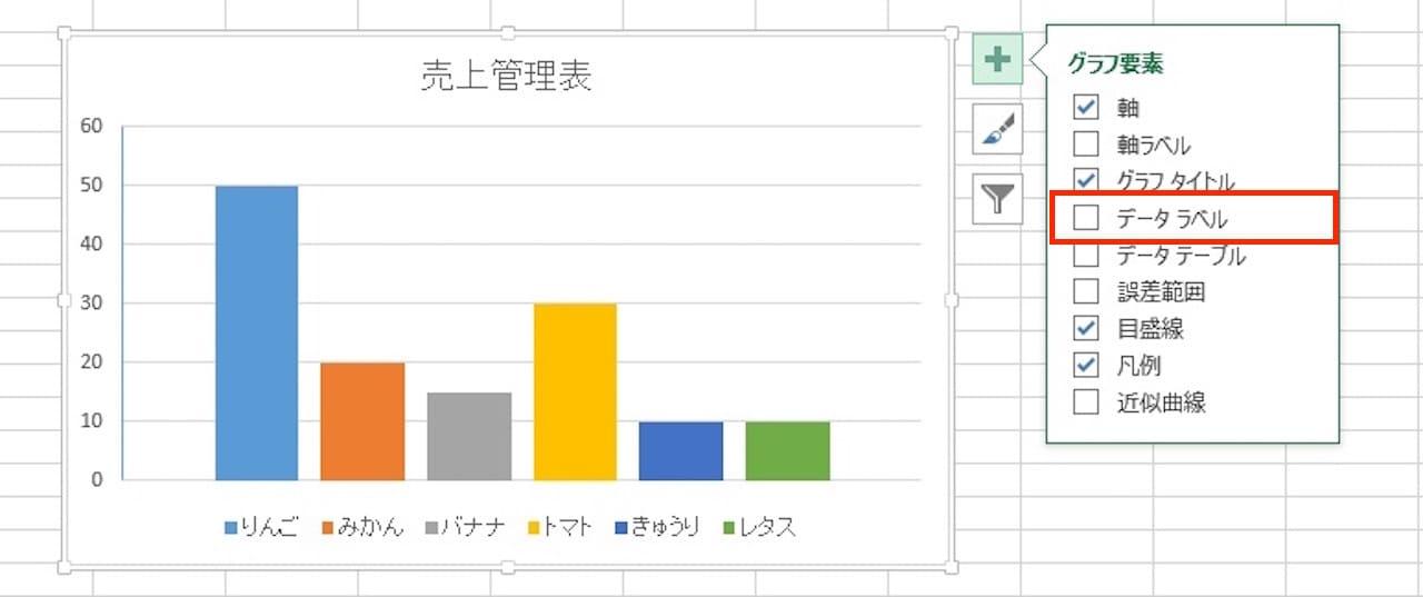 Excelのグラフにデータラベルを表示する方法②