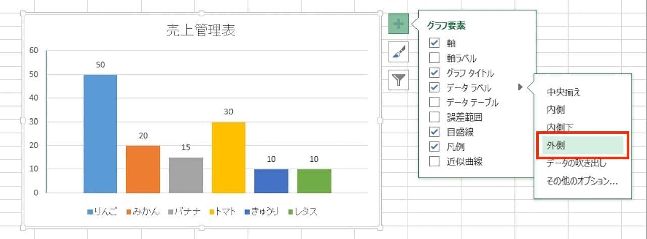 Excelのグラフにデータラベルを表示する方法③