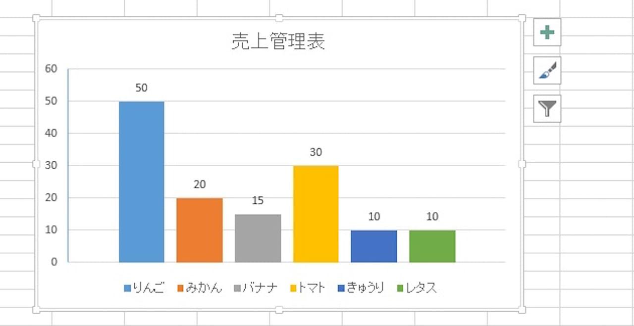 Excelのグラフにデータラベルを表示する方法④