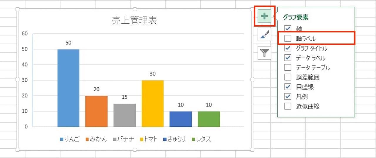 Excelのグラフに軸ラベルを表示する方法①