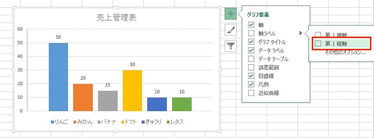Excelのグラフに軸ラベルを表示する方法②
