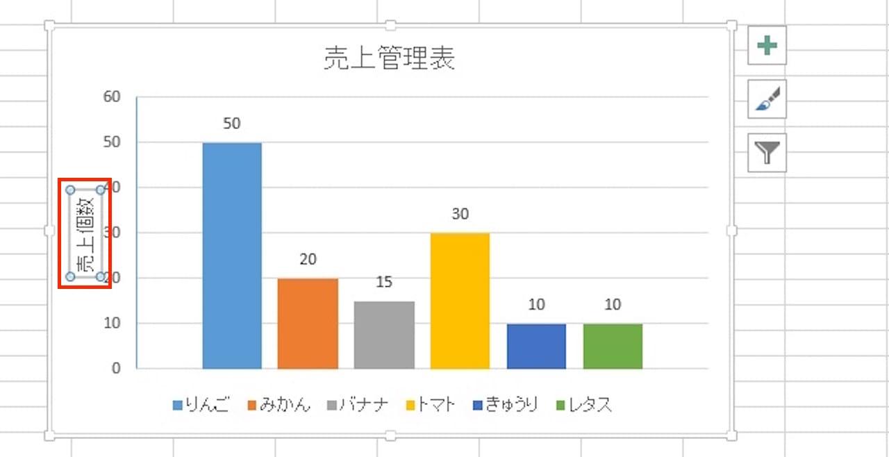 Excelのグラフに軸ラベルを表示する方法④