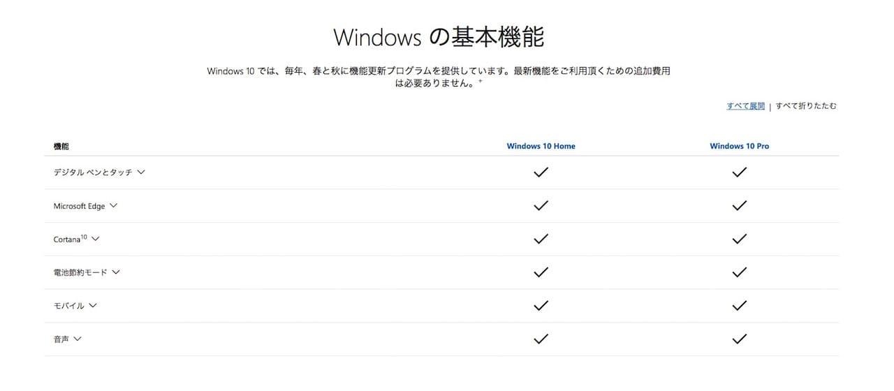 Windows10のHomeとProの基本機能の違い