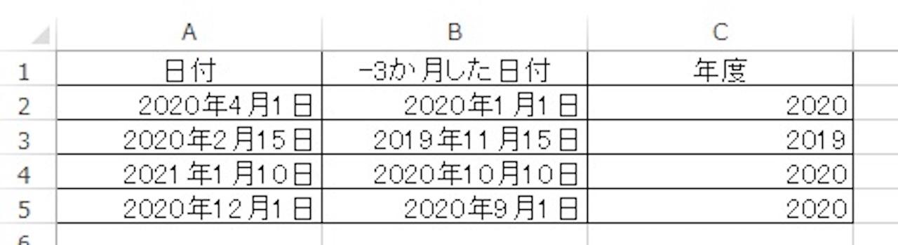ExcelのEDATE関数を使って、年度を表す方法
