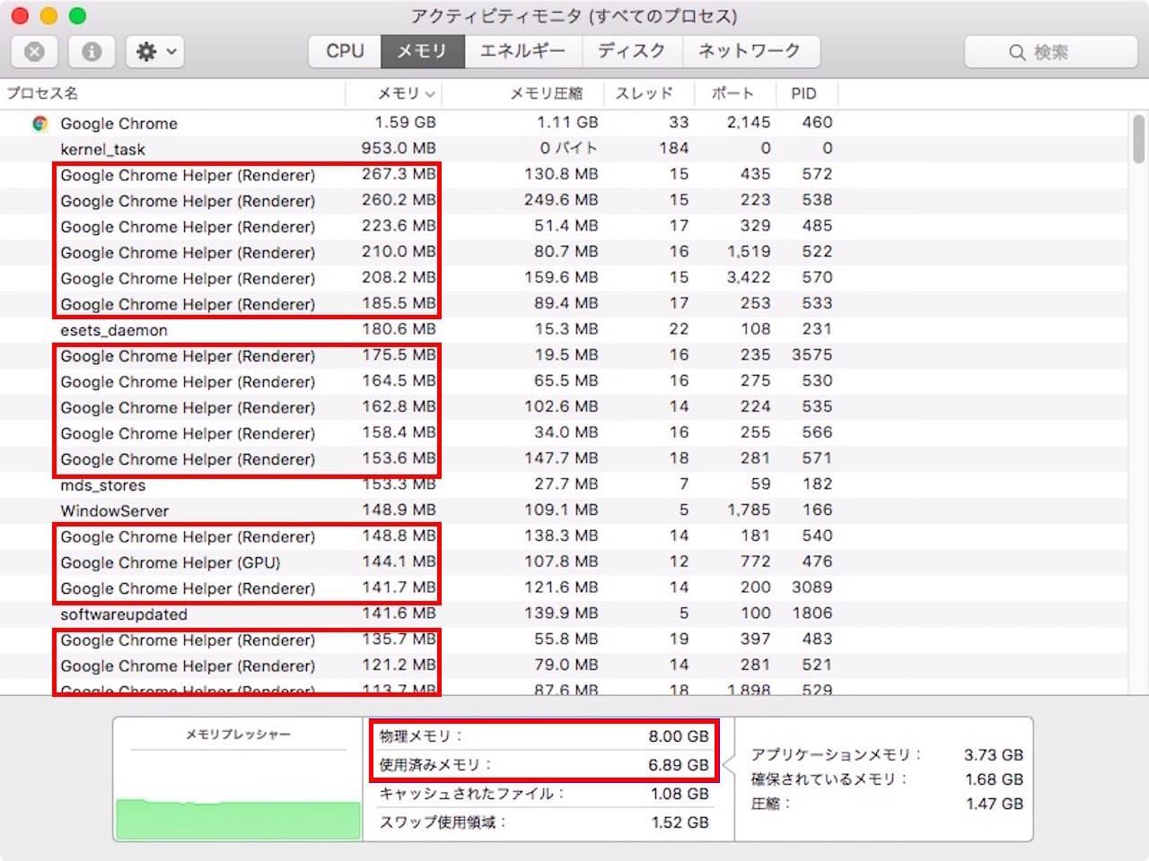 アクティビティモニタに表示されているGoogle Chrome Helper (Renderer)