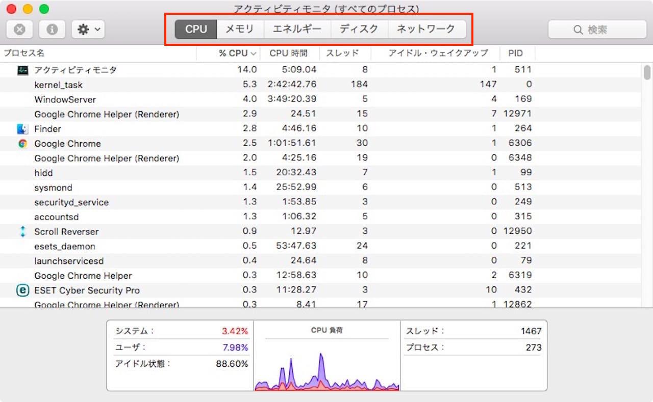 MacのアクティビティモニタでCPU使用率や使用済みメモリを把握する方法①