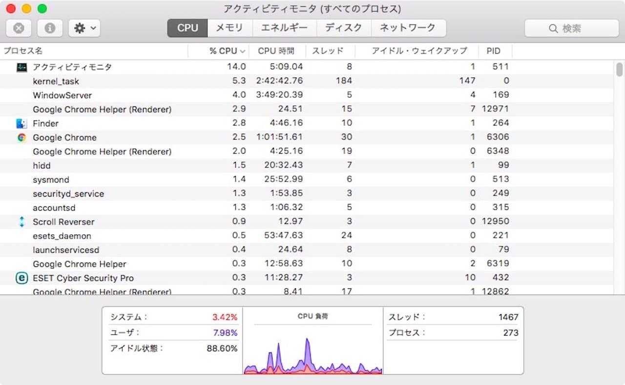 MacのアクティビティモニタでCPU使用率や使用済みメモリを把握する方法②