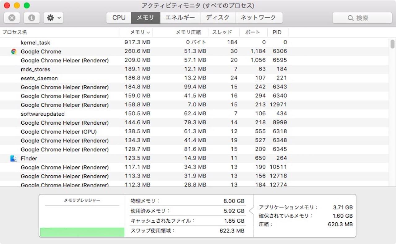 MacのアクティビティモニタでCPU使用率や使用済みメモリを把握する方法③